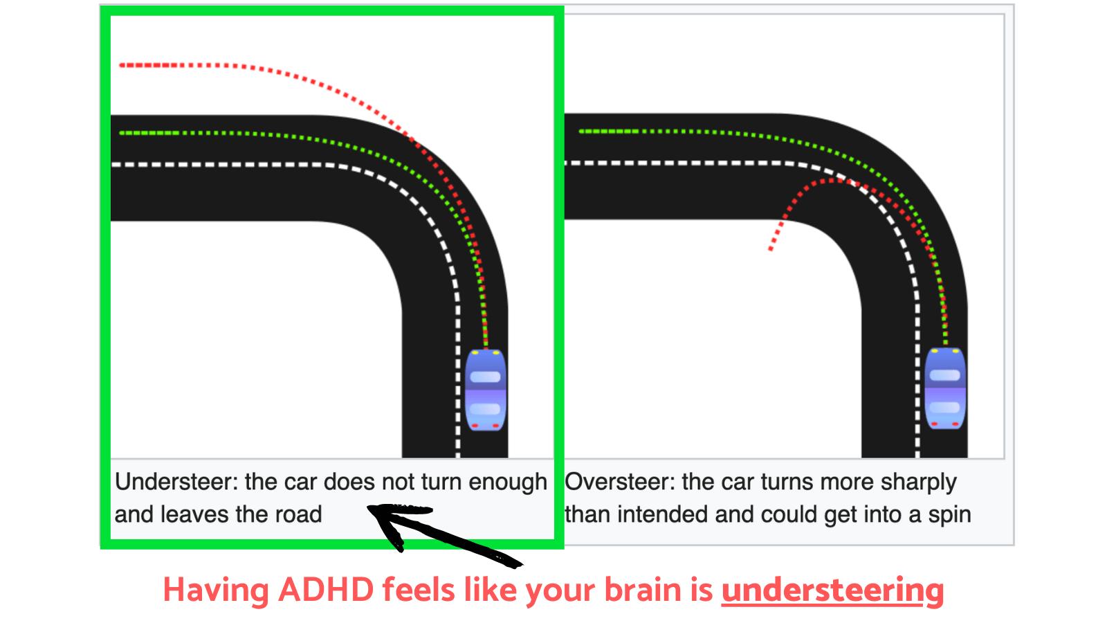 having adhd feels like your brain is understeering