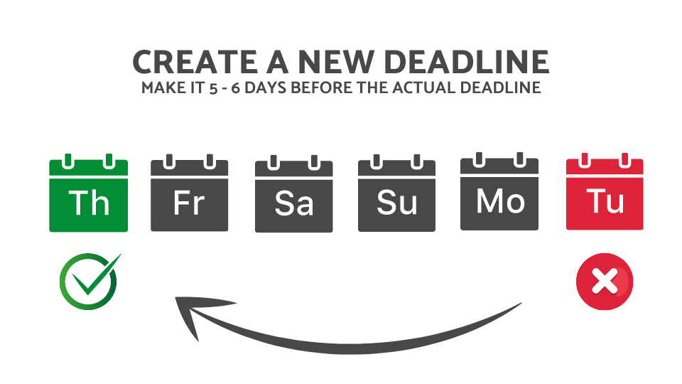 adhd paper make deadline five days before